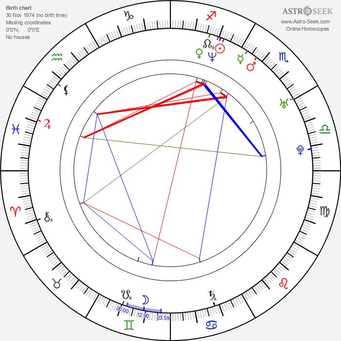 Hinnerk Schönemann - Astrology Natal Birth Chart