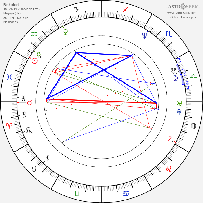 Hira Ambrosino - Astrology Natal Birth Chart