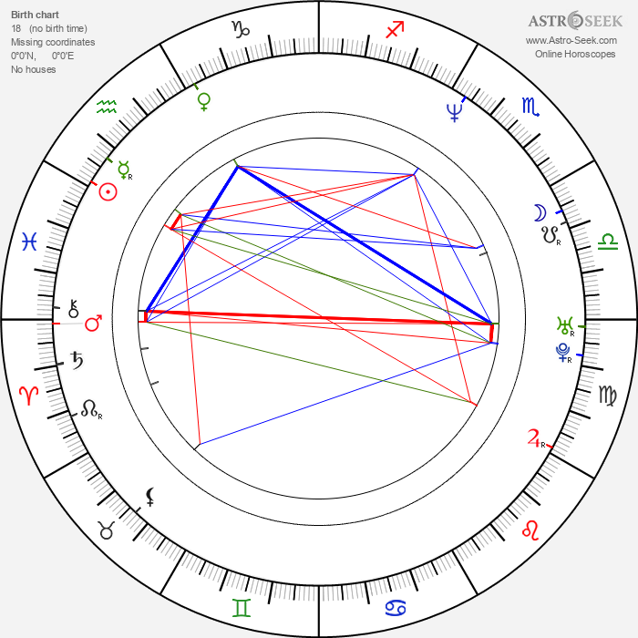 Hira Ambrosino - Astrology Natal Birth Chart