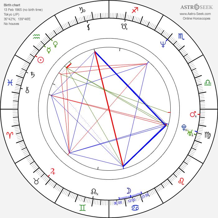 Hiro Yuuki - Astrology Natal Birth Chart