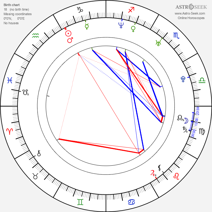 Hirofumi Arai - Astrology Natal Birth Chart