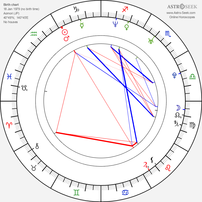 Hirofumi Arai - Astrology Natal Birth Chart