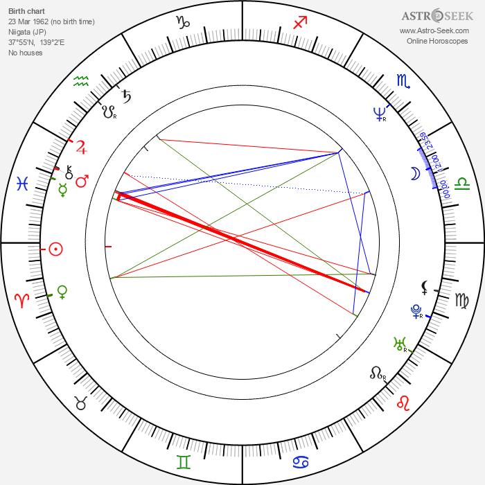 Hirojuki Jamaga - Astrology Natal Birth Chart