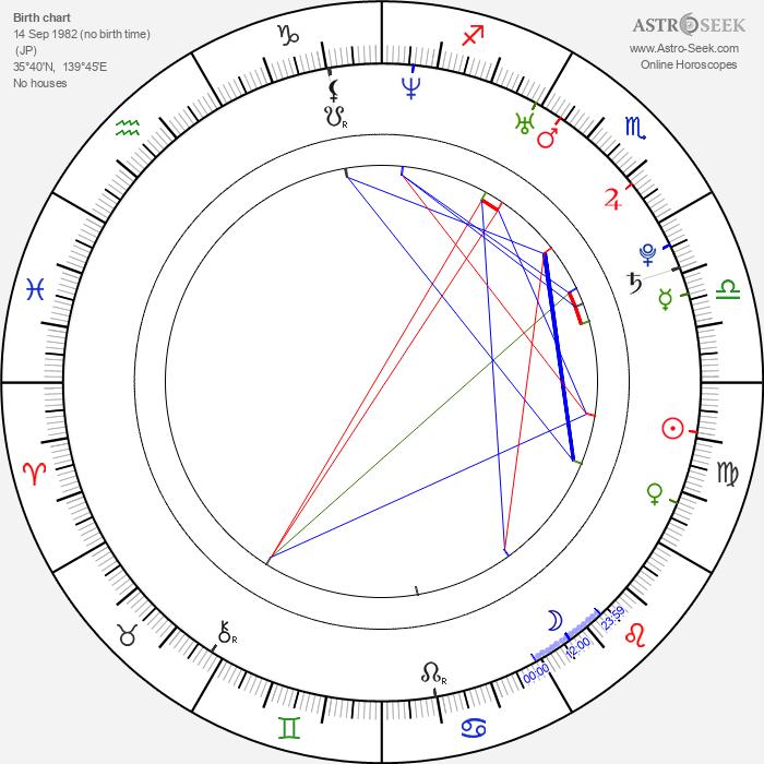 Hiroki Narimiya - Astrology Natal Birth Chart