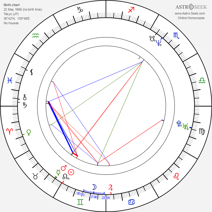 Hiroki Touchi - Astrology Natal Birth Chart