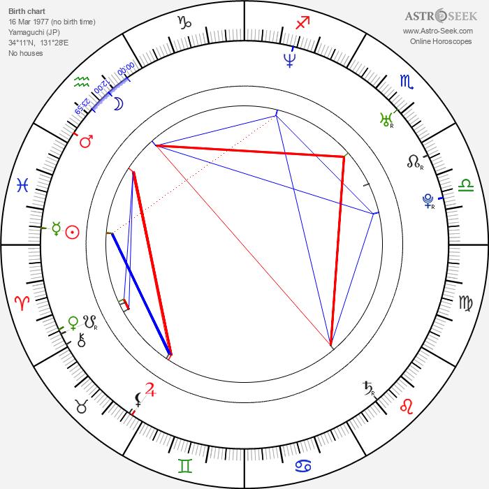 Hiroki Yasumoto - Astrology Natal Birth Chart