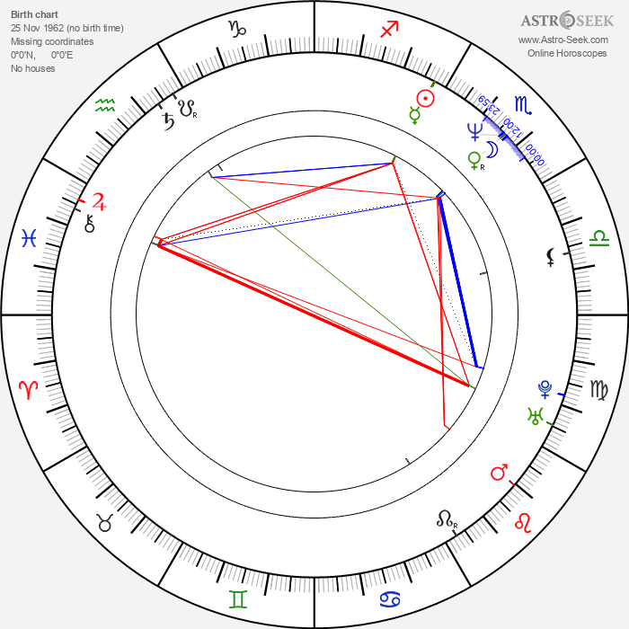 Hironobu Sakaguchi - Astrology Natal Birth Chart