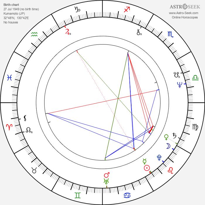 Hiroshi Katsuno - Astrology Natal Birth Chart
