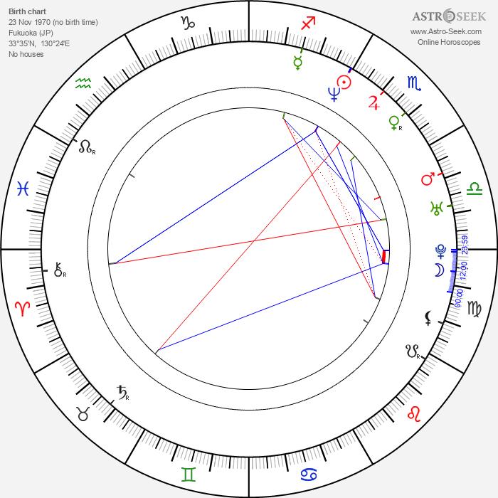 Hiroshi Matsuyama - Astrology Natal Birth Chart