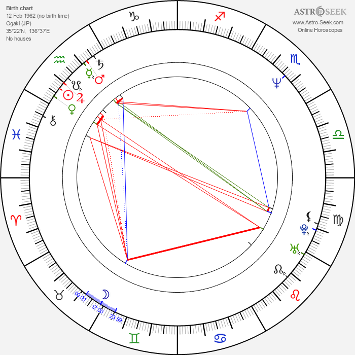 Hiroshi Nishitani - Astrology Natal Birth Chart