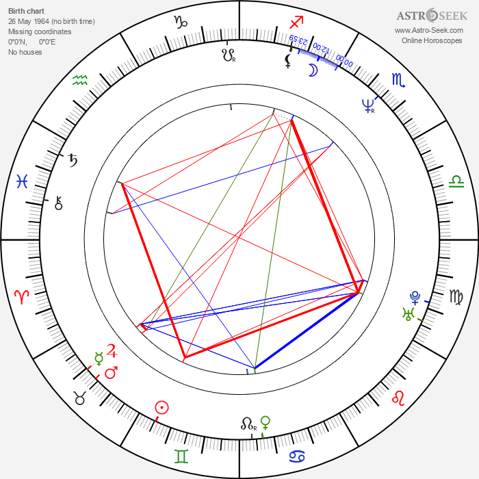Hiroshi Shimizu - Astrology Natal Birth Chart