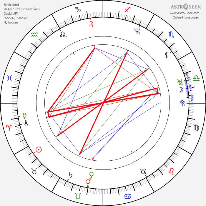 Hiroshi Shinagawa - Astrology Natal Birth Chart