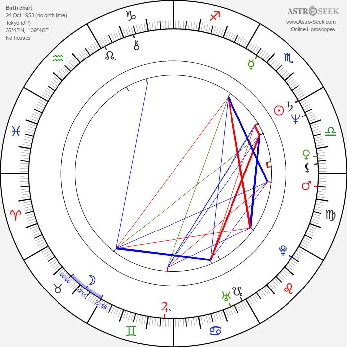 Hiroshi Takemura - Astrology Natal Birth Chart