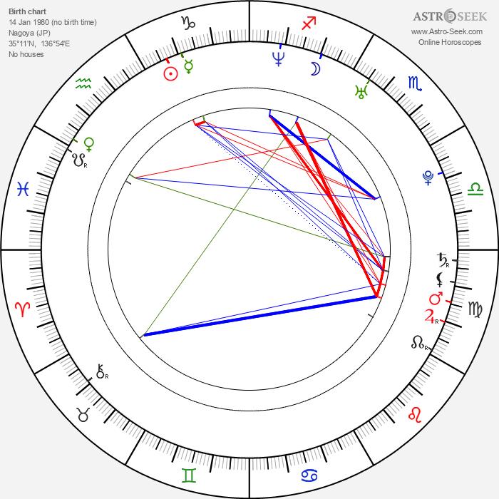 Hiroshi Tamaki - Astrology Natal Birth Chart