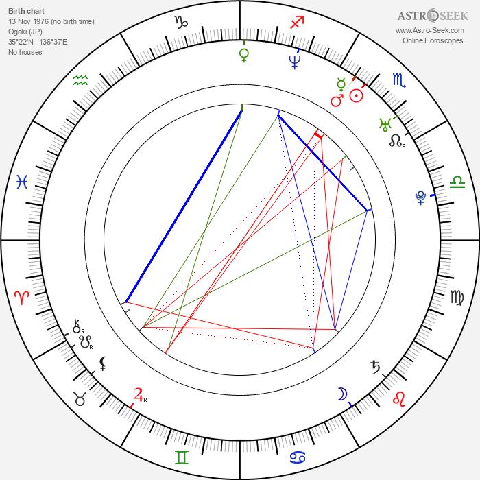 Hiroshi Tanahashi - Astrology Natal Birth Chart