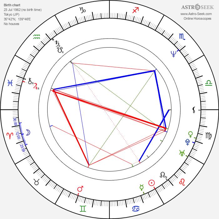 Hiroši Mikami - Astrology Natal Birth Chart