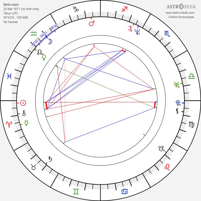 Hiroyoshi Tenzan - Astrology Natal Birth Chart