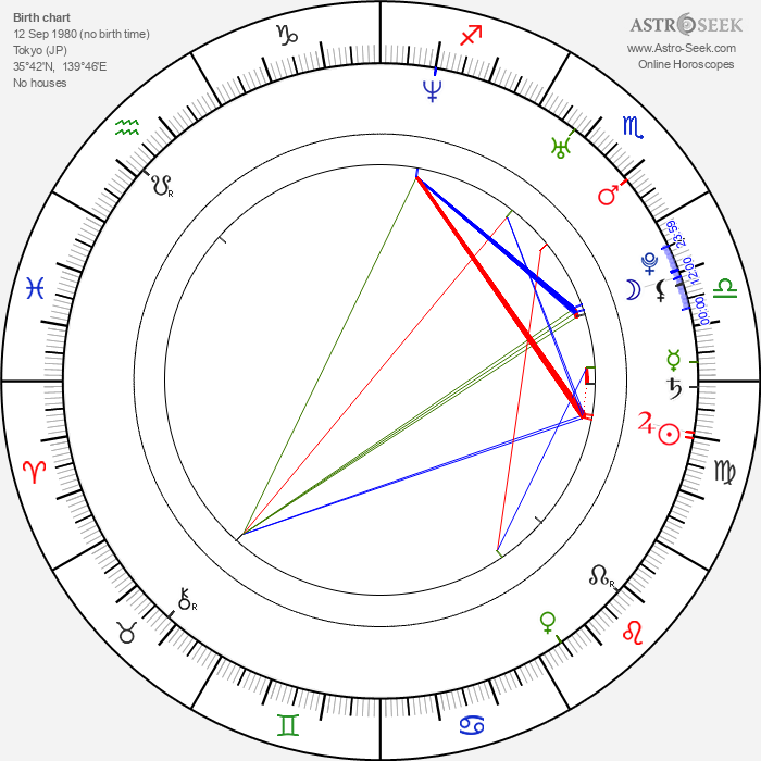 Hiroyuki Sawano - Astrology Natal Birth Chart