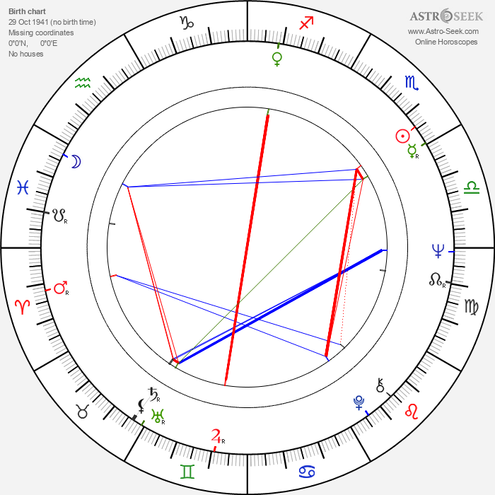 Hisayuki Toriumi - Astrology Natal Birth Chart