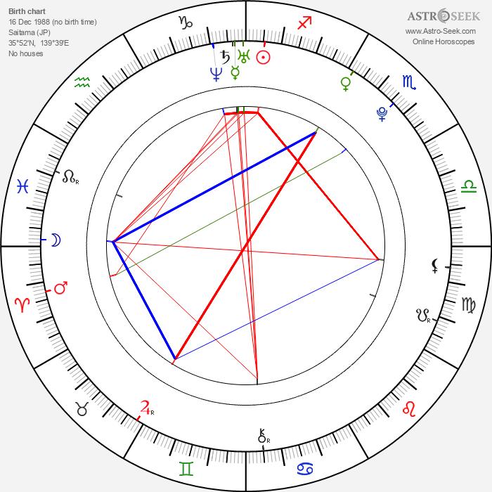 Hitomi Komatani - Astrology Natal Birth Chart