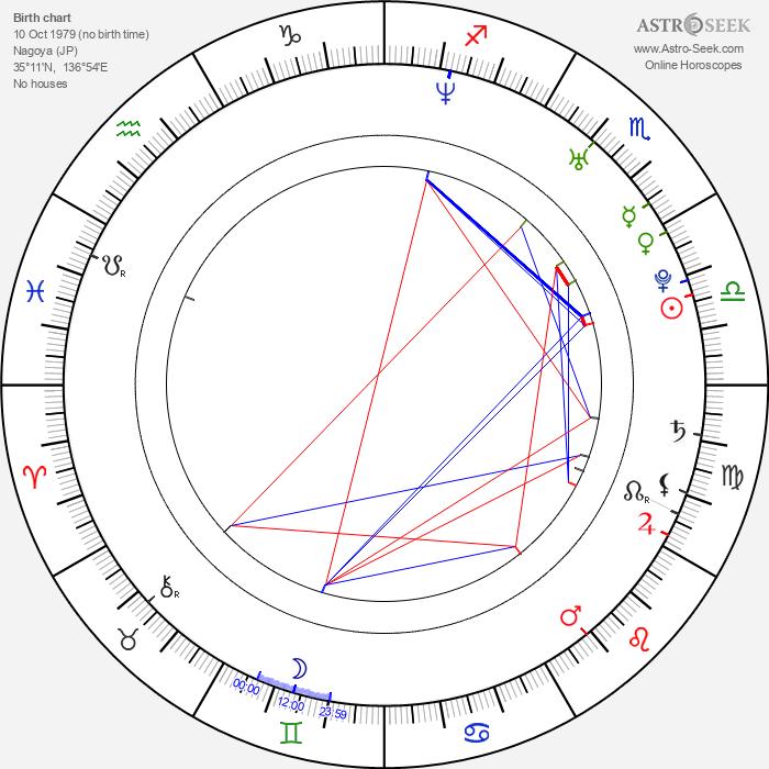 Hitomi Sató - Astrology Natal Birth Chart