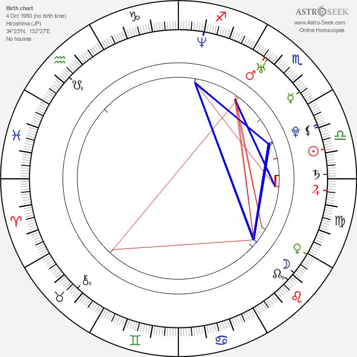 Hitomi Shimatani - Astrology Natal Birth Chart
