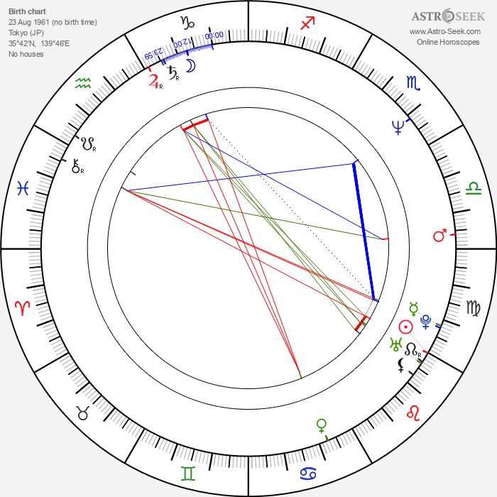 Hitomi Takahashi - Astrology Natal Birth Chart