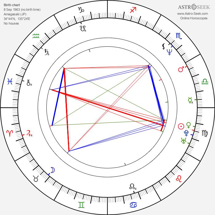 Hitoshi Matsumoto - Astrology Natal Birth Chart