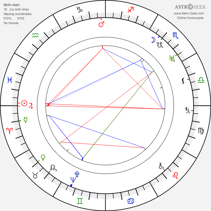 Hjalmar Siilasvuo - Astrology Natal Birth Chart