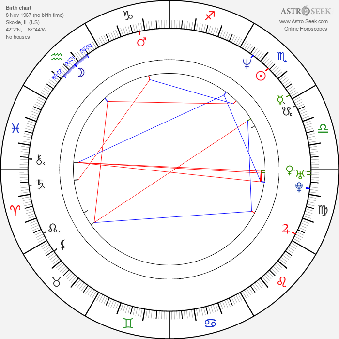 Ho Sung Pak - Astrology Natal Birth Chart