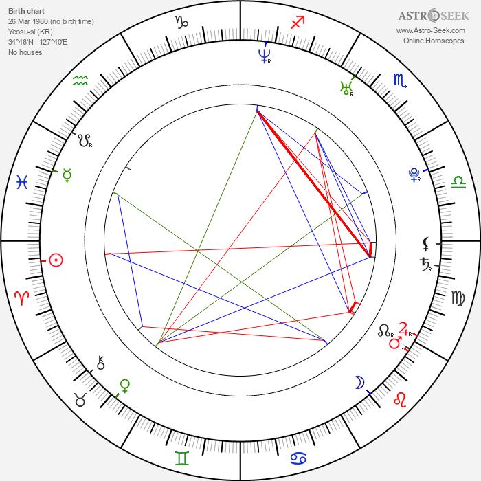 Ho-yeong Son - Astrology Natal Birth Chart