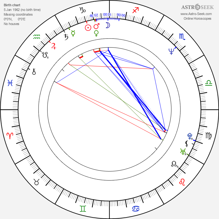 Hodgie Jo - Astrology Natal Birth Chart