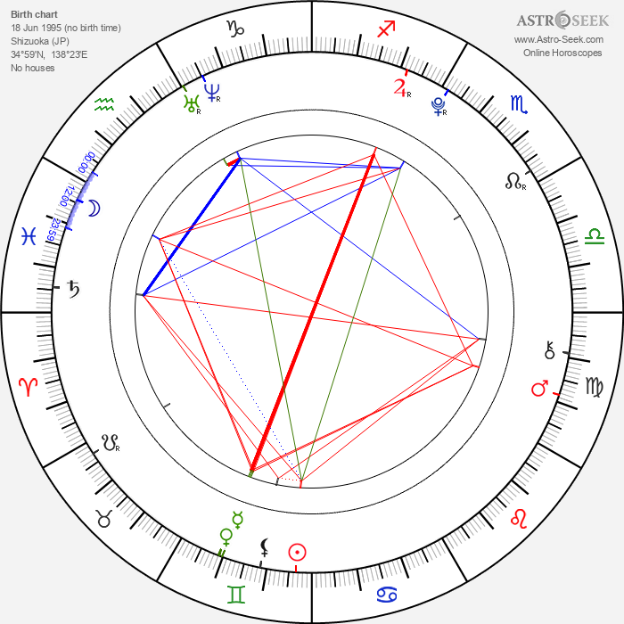 Hokuto Matsumura - Astrology Natal Birth Chart