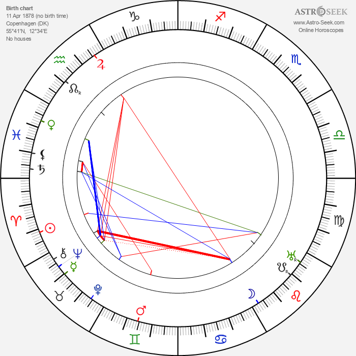 Holger-Madsen - Astrology Natal Birth Chart