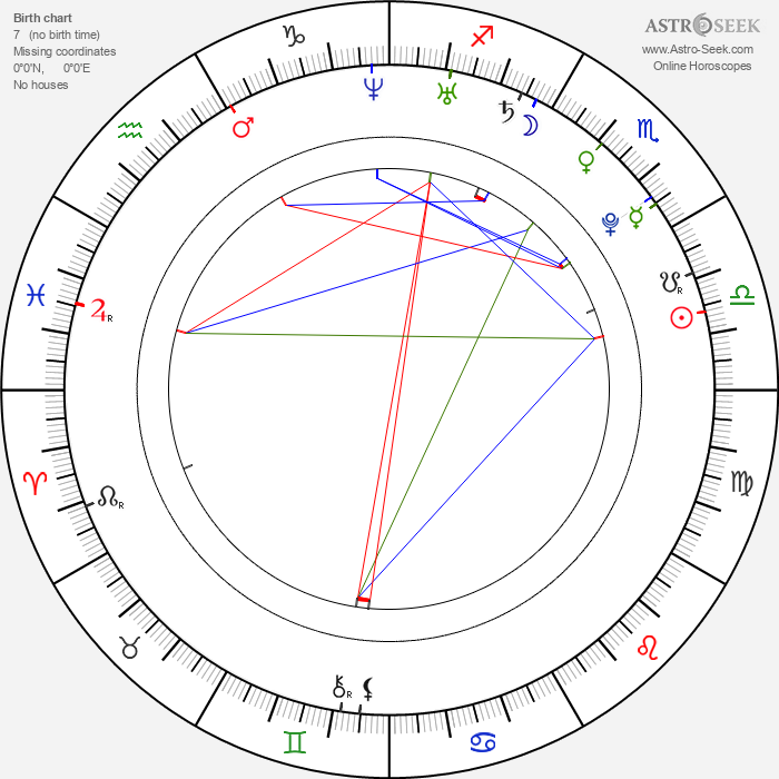 Holland Roden - Astrology Natal Birth Chart