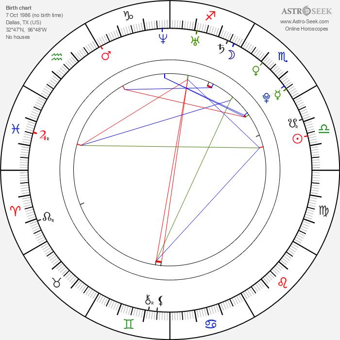 Holland Roden - Astrology Natal Birth Chart