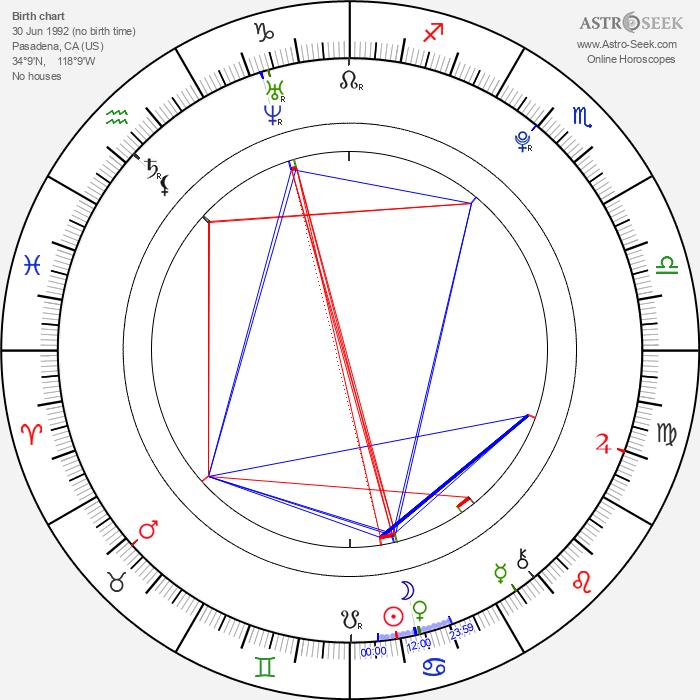 Holliston Coleman - Astrology Natal Birth Chart