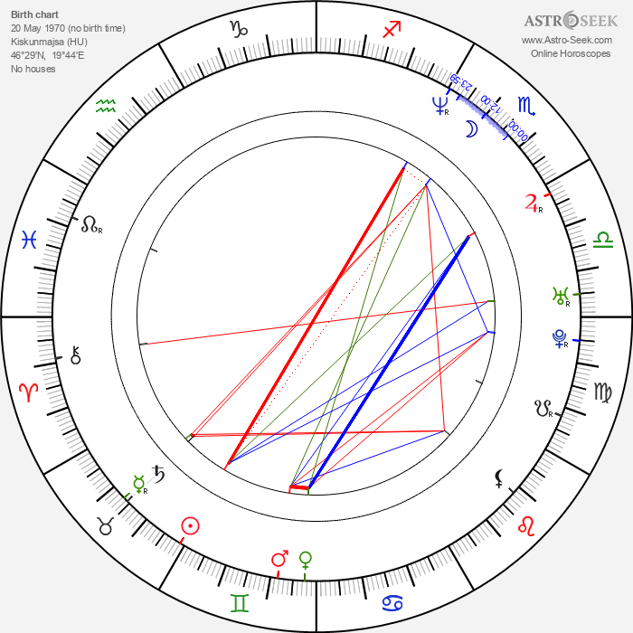Holly Black - Astrology Natal Birth Chart