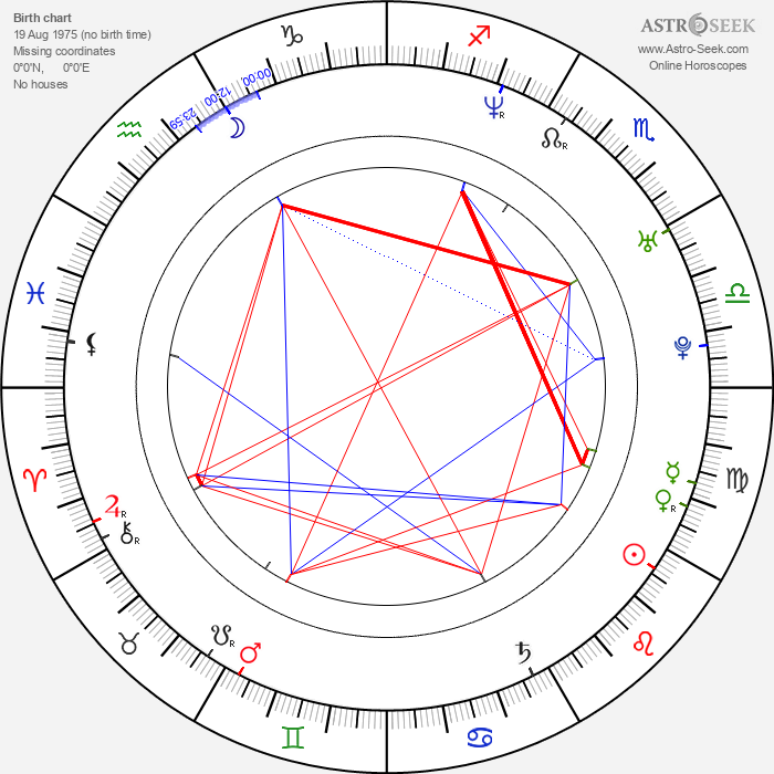 Holly Eglington - Astrology Natal Birth Chart