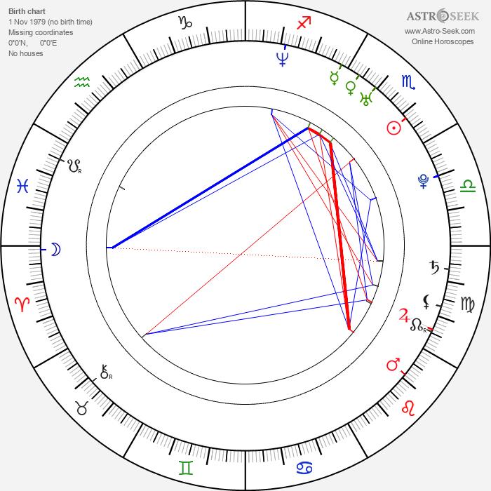 Holly Elissa - Astrology Natal Birth Chart