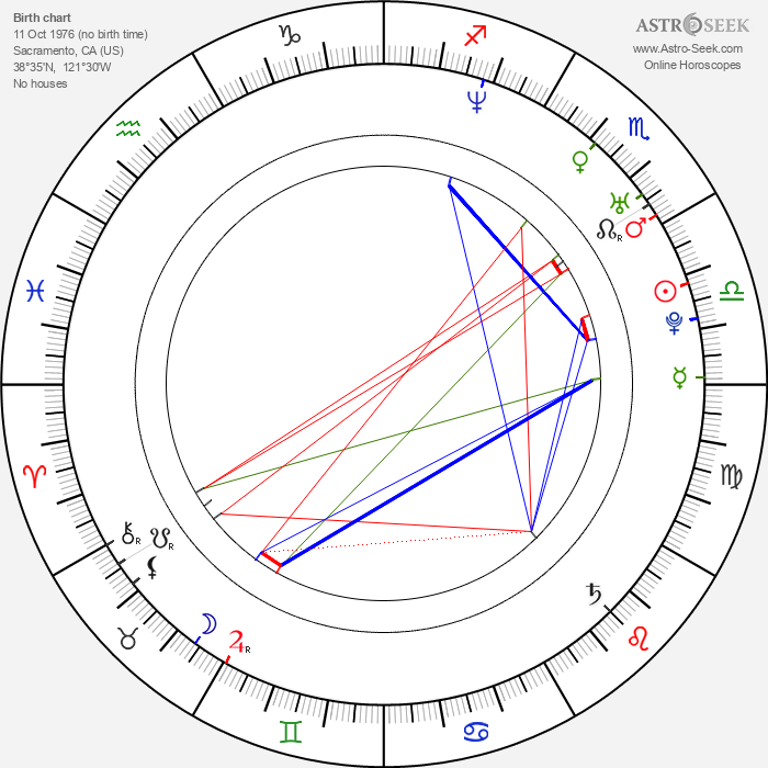 Holly Fields - Astrology Natal Birth Chart