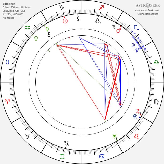 Holly Fulger - Astrology Natal Birth Chart