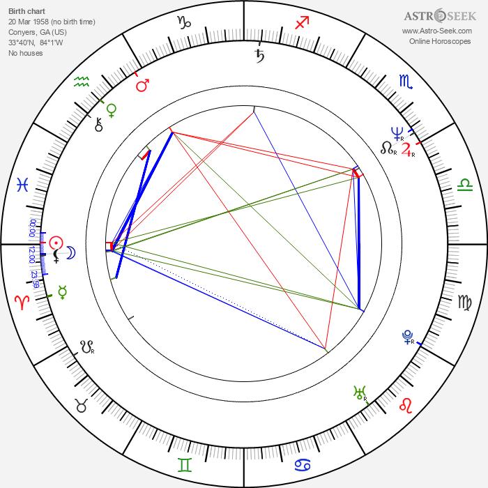 Holly Hunter - Astrology Natal Birth Chart