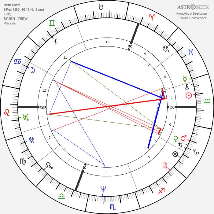 Holly Johnson - Astrology Natal Birth Chart