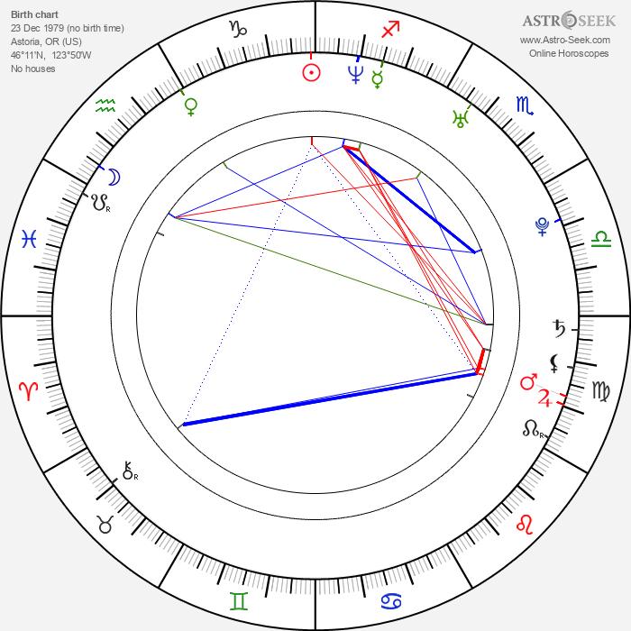 Holly Madison - Astrology Natal Birth Chart