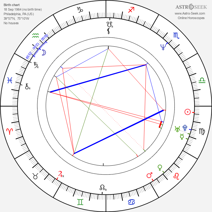 Holly Peete - Astrology Natal Birth Chart