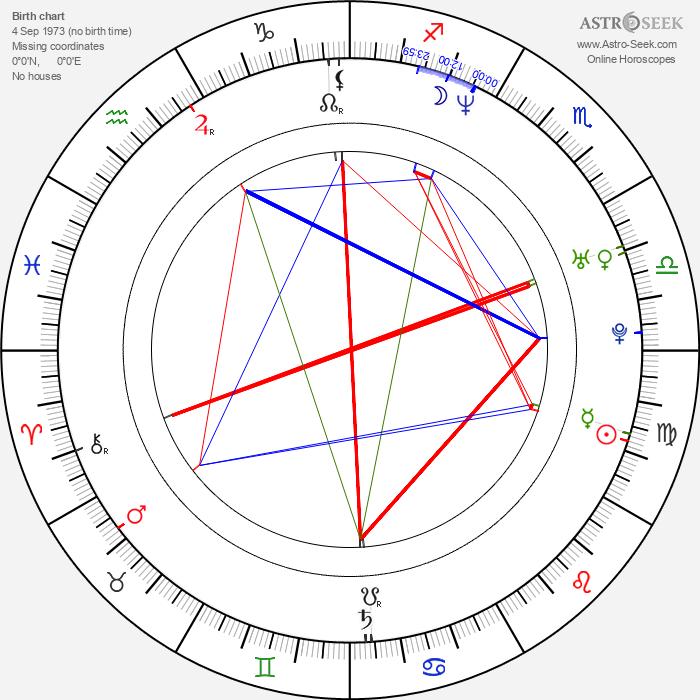 Holly Sampson - Astrology Natal Birth Chart