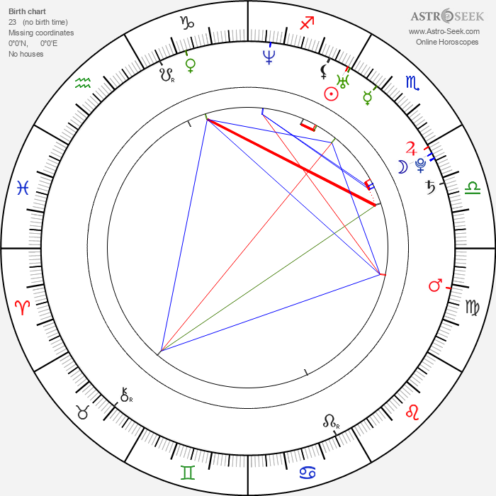 Holly Shanahan - Astrology Natal Birth Chart