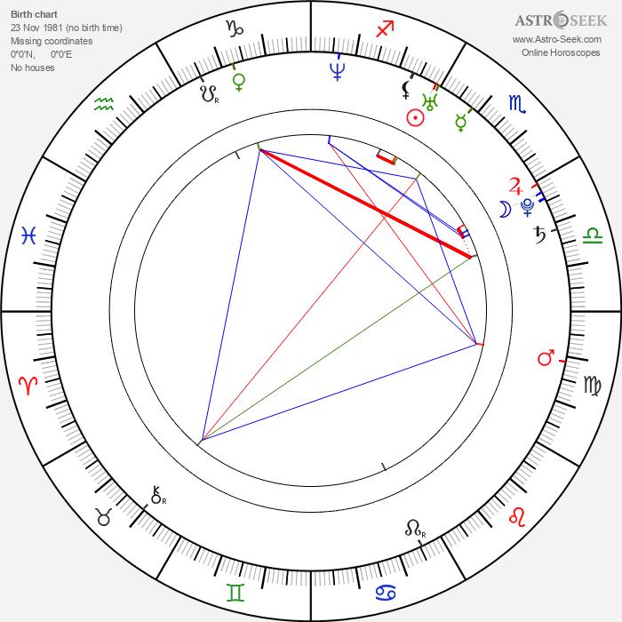Holly Shanahan - Astrology Natal Birth Chart