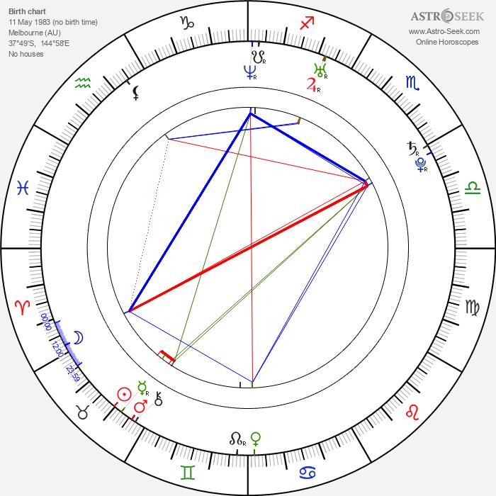 Holly Valance - Astrology Natal Birth Chart